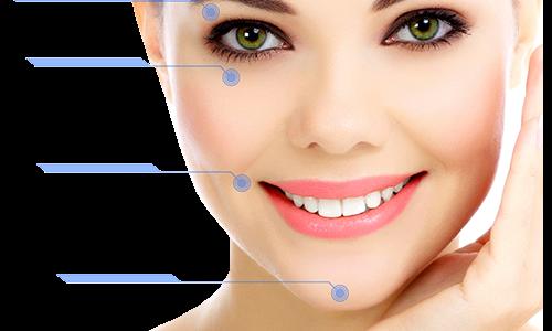 El ácido hialurónico, la revolución de la medicina estética